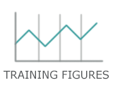 Training Figures